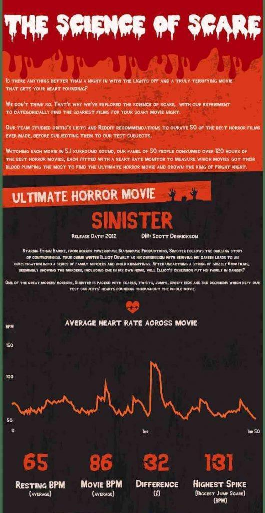 1 2 horror | INSIDIOUS | new horror, INSIDIOUS, new, news, SINISTER, ΣΙΝΕΜΑ, ΤΡΟΜΑΚΤΙΚΗ ΤΑΙΝΙΑ
